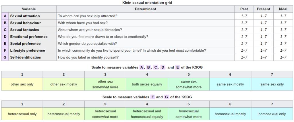 Klein Grid - Wikipedia